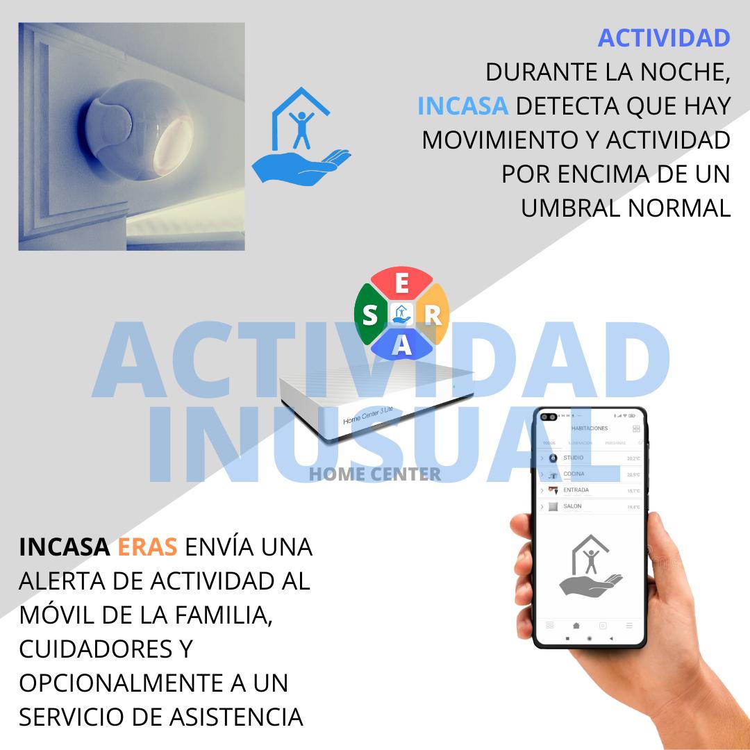 ACTIVIDAD I (1)