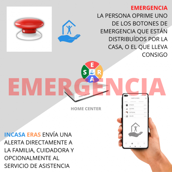 EMERGENCIA IV